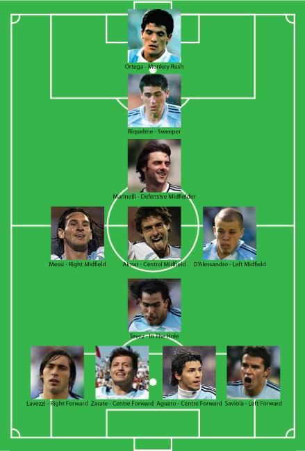 Maradona's New Maradona XI