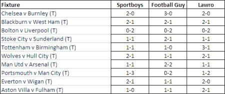 Week 4 predictions