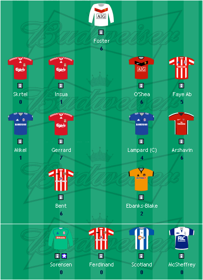 fantasy premier league week 1