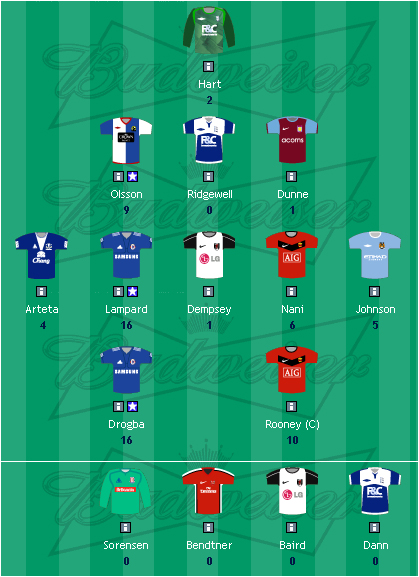 fantasy premier league week 38
